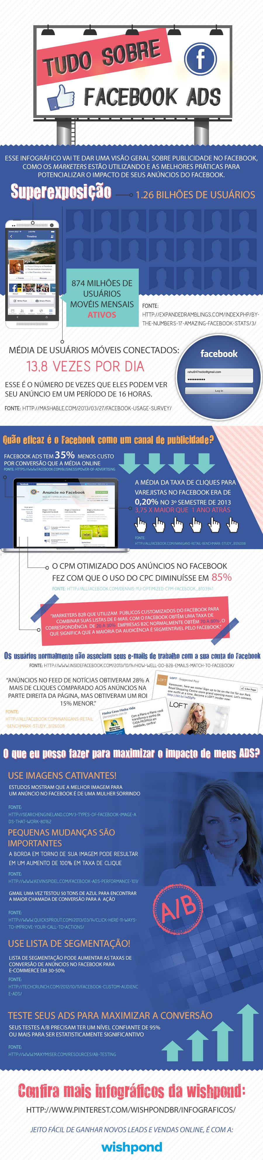 Tudo que você precisa saber sobre anúncios no Facebook!